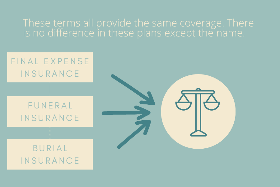 What Does Funeral Insurance Cover? 10 Forgotten Expenses