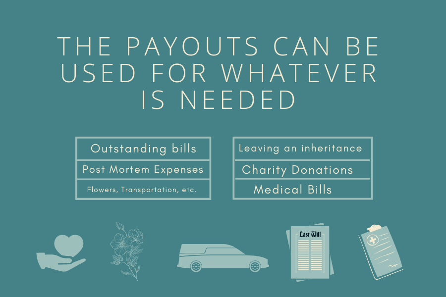 List of expense that can be paid for