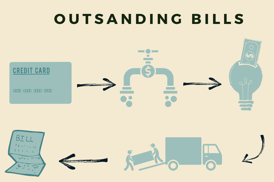 Outstanding bills chart for left behind expenses