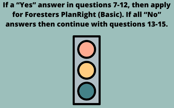 Questions and stop light