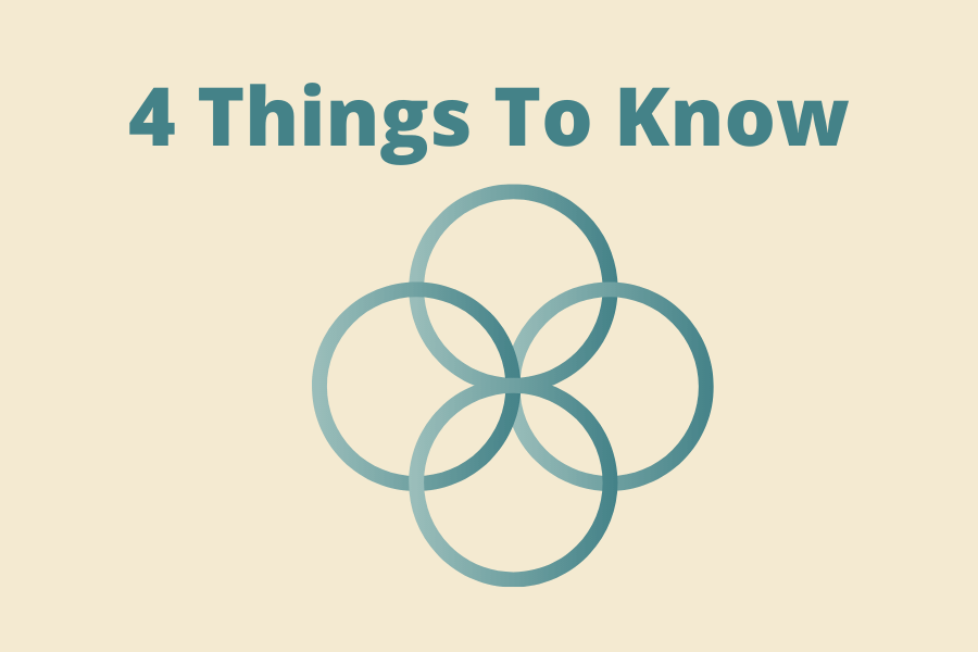 four things to know