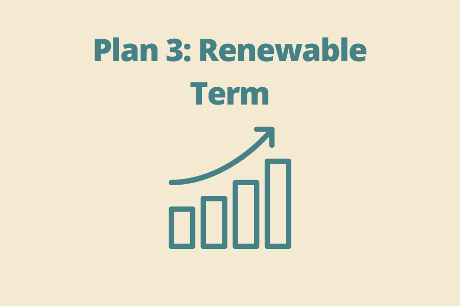 Renewable Term Graph