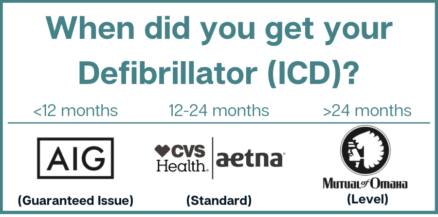 Best companies When did you get your Defibrillator