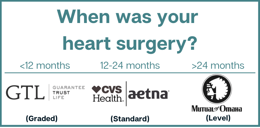 When was your heart surgery company recommendations